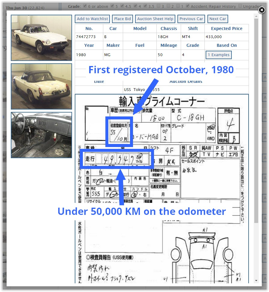 Odometer Inspection And Certification Japanese Car Auctions Integrity Exports