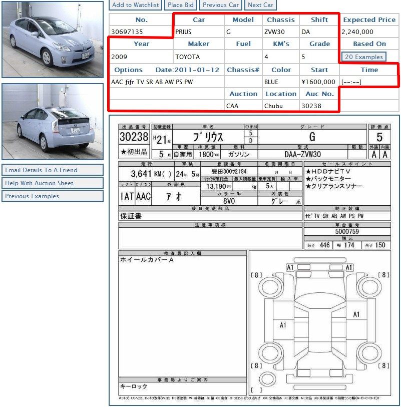 Details Of The Car Japanese Car Auctions Integrity Exports