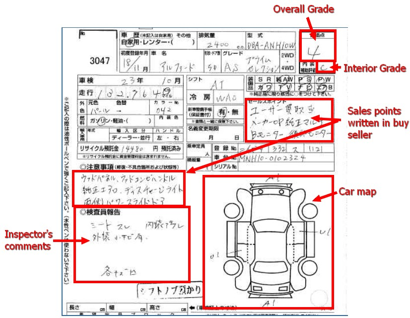 Check car chassis number japan