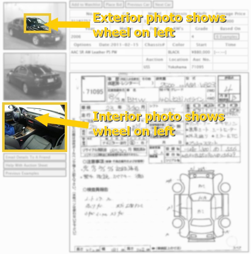 Lhd Left Hand Drive Cars Japanese Car Auctions Integrity Exports